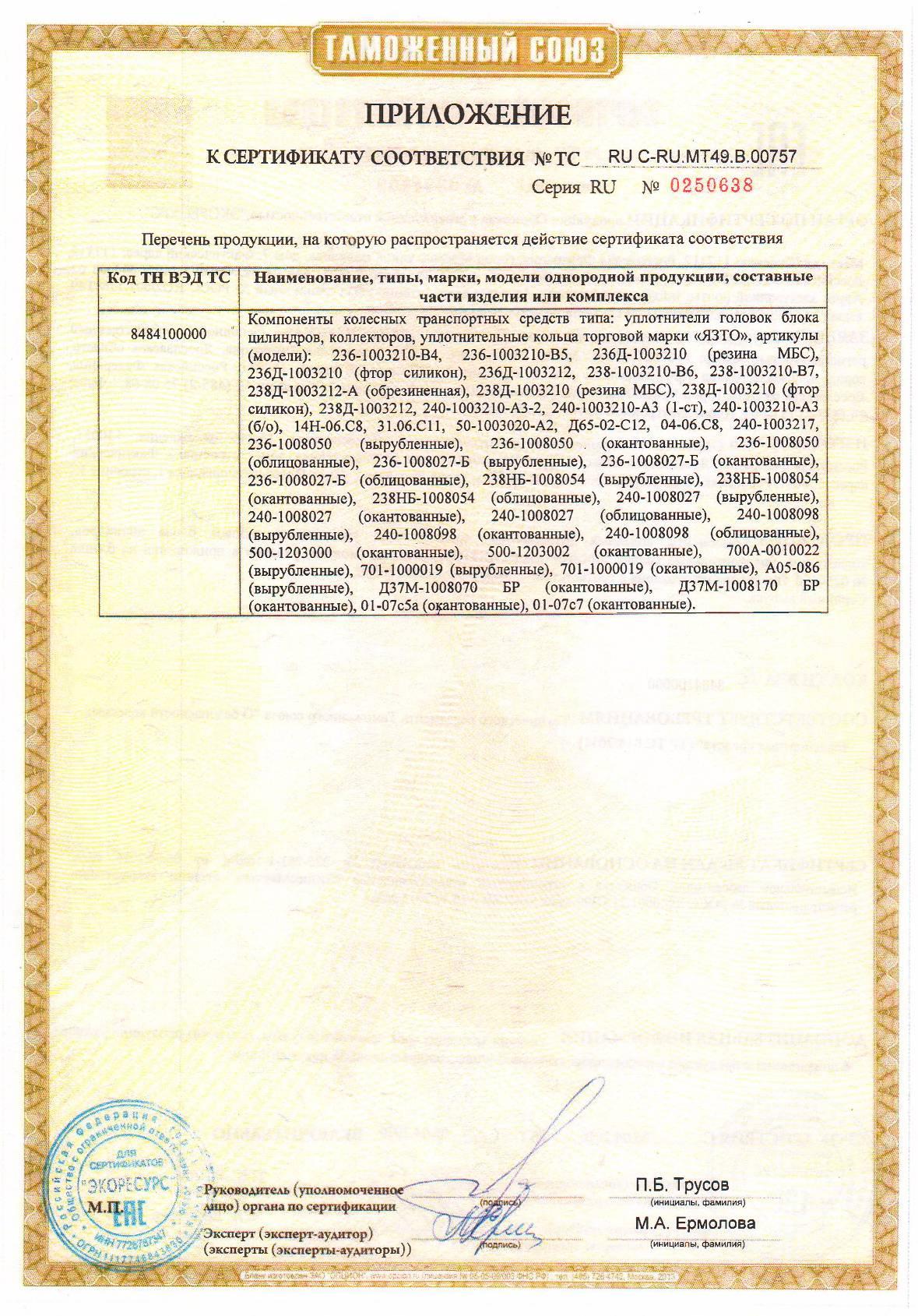Приложение к сертификату соответствия на прокладки ЯЗТО-АВТО 2016